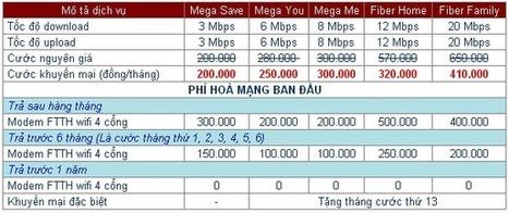 Dịch vụ Đăng ký Internet WIFI FPT nhanh nhất | Malaysia casino online | Scoop.it