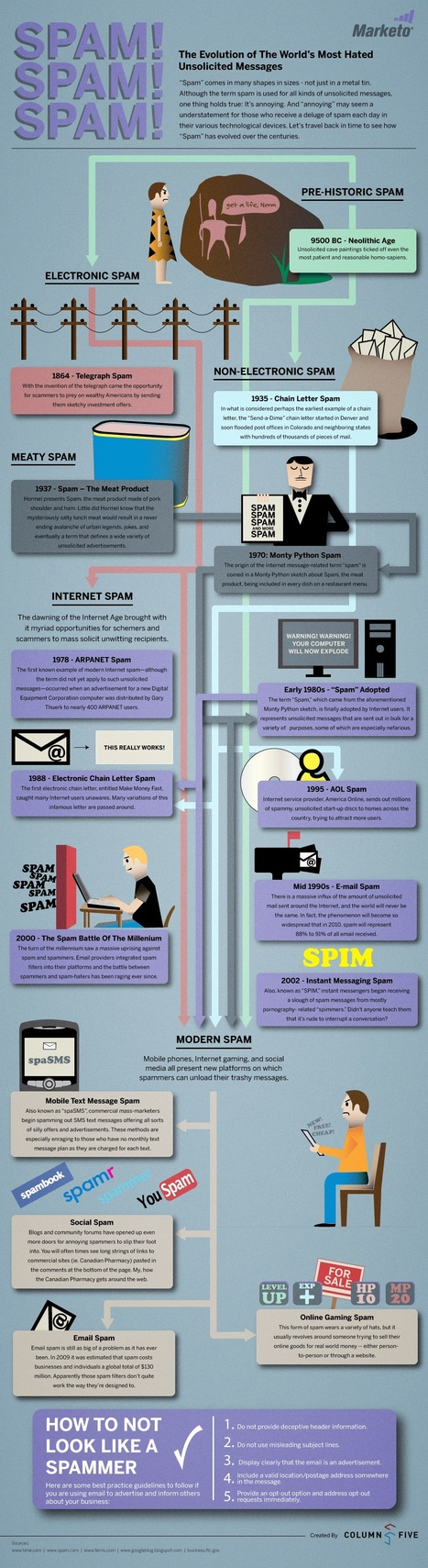The Evolution Of Spam | Business Communication 2.0: Social Media and Digital Communication | Scoop.it
