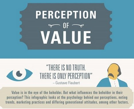 UK - Perception of Value infographic | Wiki_Universe | Scoop.it