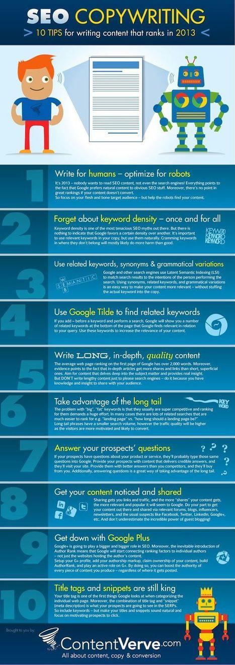 [Infographie] 10 astuces pour des contenus bien référencés   rédaction web   Scoop.it