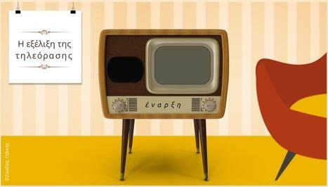 Η εξέλιξη της τηλεόρασης | Ε΄ & ΣΤ΄ τάξη | Scoop.it