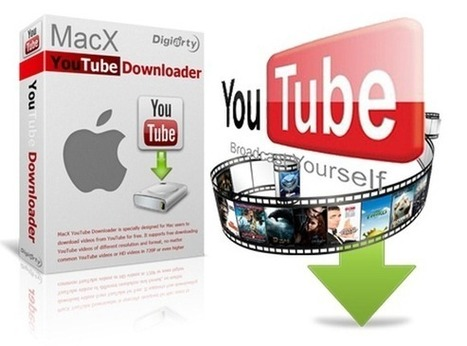 How To Download Videos From YouTube | PowerPoint Presentation | physiologic factors | Scoop.it