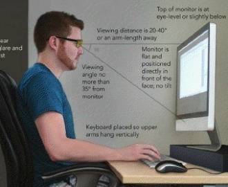 How to Keep Computer Screens From Destroying Your Eyes | Health Is Wealth | Scoop.it