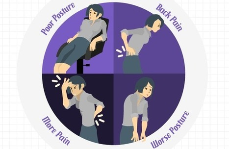 Visualistan: The Ultimate Guide To Good Posture [Infographic] | Health | Scoop.it