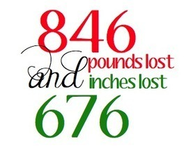 Holiday 2013 Final Results | Best Fitness Challenge | Scoop.it