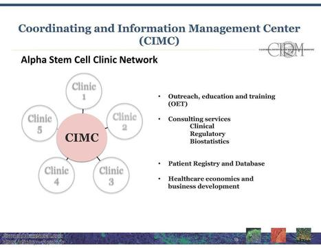Alpha Stem Cell Clinic Network - free slide submission, upload slide - weSRCH | wesrch | Scoop.it