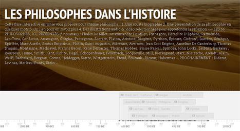 Frise interactive enrichie : les philosophes dans l'histoire | basantis | Scoop.it