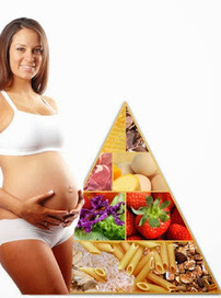 Losing Weight During Pregnanc | Losing Weight During Pregnancy | Scoop.it