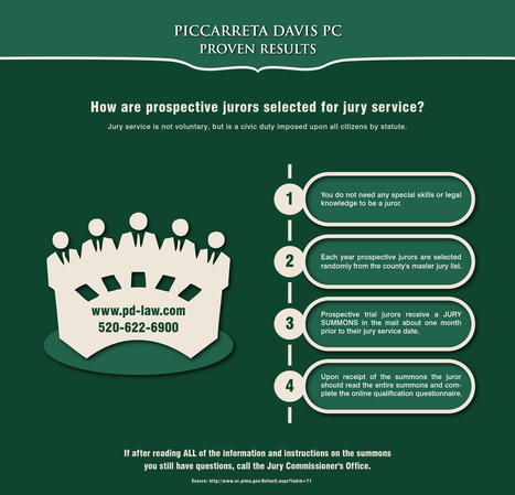 How Are Prospective Jurors Selected for Jury Service? | Piccarreta Davis PC | Scoop.it