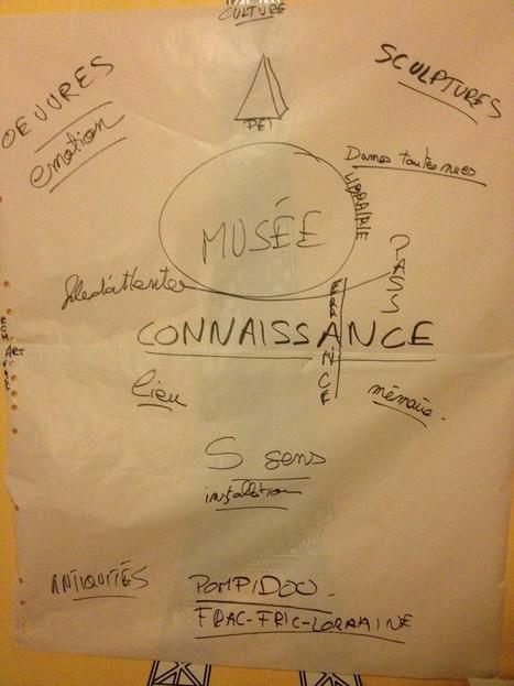 Votre musée...   Visite complice 3 : dimanche 24 février 2013 (17h)   Scoop.it