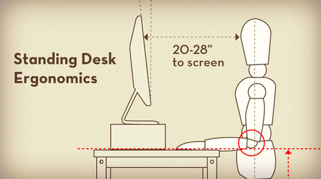The stand-up desk craze: what is it, and how can you try it out? | Sharing news from the world of interior design | Scoop.it