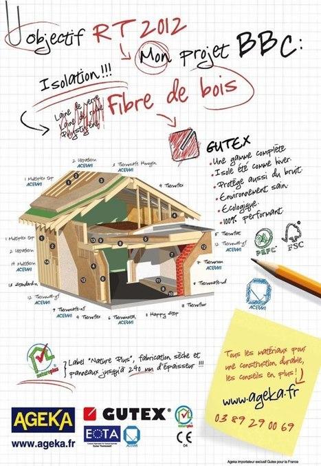 Isolation (intérieur/extérieur) Fibre de bois | Ageka les matériaux pour la construction bois. | Scoop.it