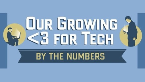 Visualistan: Our Growing Love For Tech [Infographic] | Latest Infographics | Scoop.it