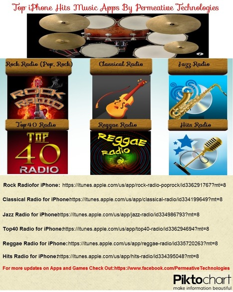 Finest Music Apps of all times - Radio Apps for iPhone | Best Smart Apps & Games for iDevice | Scoop.it