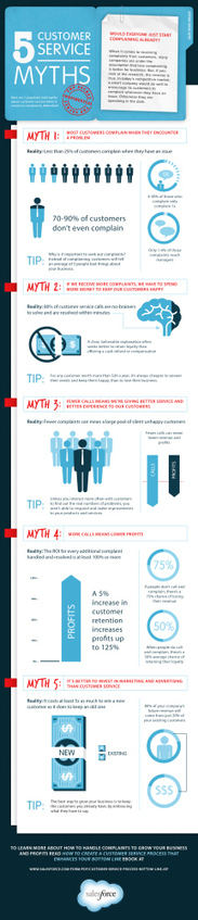 Customer Service: Importance Of Connecting And Engaging With Your Customers - Infographic | Small Business | Scoop.it