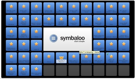 11 Ways to use Symbaloo in the Classroom - The Edublogger | Favorite Digital Tools | Scoop.it