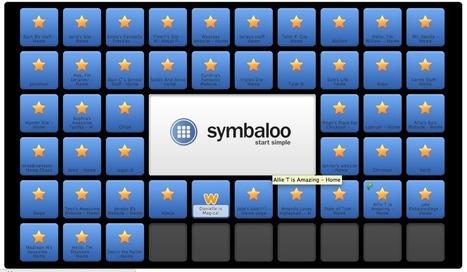 11 Ways to use Symbaloo in the Classroom | Uso de las TICS en el aula. Ple y entorno de aprendizaje. | Scoop.it