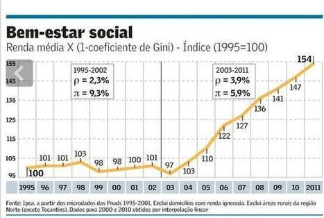 Tweet from @Politica_Santos | Libertarianismo | Scoop.it