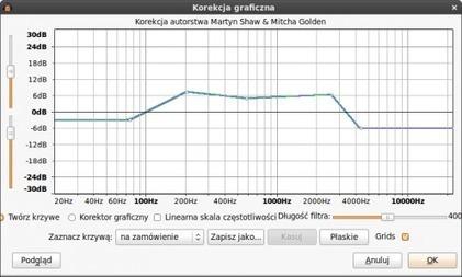 Miksowanie i korekta audio z Audacity | MUZYKA - edycja, konwersja, tworzenie | Scoop.it