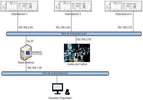 Protegiéndose de BlackEnergy: detectando anomalías   Informática Forense   Scoop.it