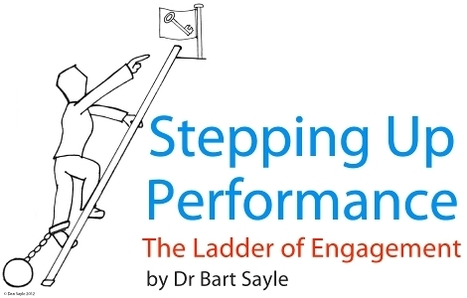 Step up your Performance: The Ladder of Engagement | Talented HR | Scoop.it