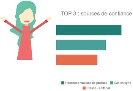 Tribune | Marques, Retailers, e-commerçants… pourquoi devez-vous prendre en compte le Bouche à Oreille ? | TesterTout.com & startups | Scoop.it