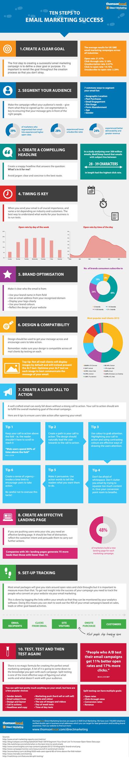 10 conseils pour réussir votre Email Marketing ! | Etudes Marketing | Scoop.it