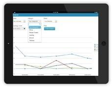 ProfSocial sosyal medya analizi,Sosyal Medya Analizi | profsocial | Scoop.it