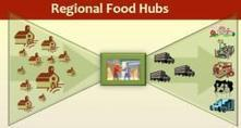 Circuits courts aux États-Unis: l'essor des regional food hubs | Innovations sociales | Scoop.it