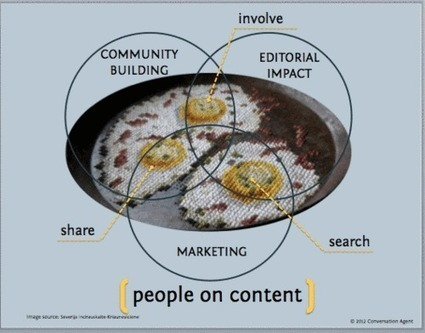 Conversation Agent: Why Have a Content Strategy? | Valeria Maltoni | Public Relations & Social Media Insight | Scoop.it