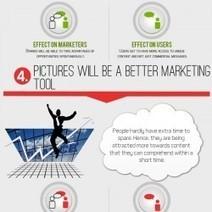 Social Media Trends Shaping 2014 | Visual.ly | Social Media Relationship Management | Scoop.it