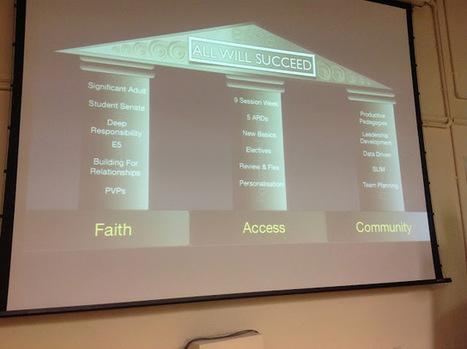 Inga kommentarer - Logopeden i skolan | Digitala verktyg för lärandet. En skola i förändring. | Scoop.it