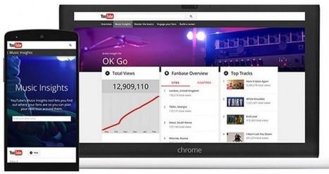 Youtube lanza página para ayudar a los que crean música | Videos en la red | Scoop.it