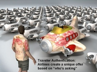 Travopia: Why Airlines and Travel Intermediaries Should Adopt ... | Social Media- & Content Marketing, PR 2.0 for MICE, Tourism & Destination Marketing | Scoop.it