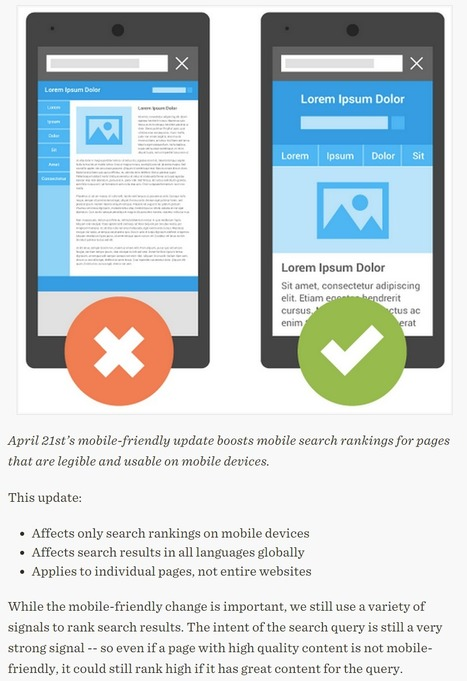 Rolling out the mobile-friendly update - Google | Tips on Lead generation | Scoop.it