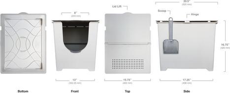 Your Tidy Litter Solution: Modko Flip Litter Box | All About Pet Accesories | Scoop.it