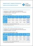 Le Havre - Les chiffres clés 2015 de l'immobilier d'entreprise | Dernières publications des agences d'urbanisme | Scoop.it