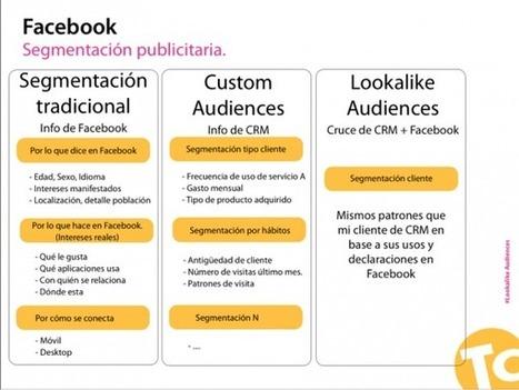 Y si tu cliente, además de hombre de 25 a 35 años, ¿siempre fuera calvo? | Territorio creativo | Flow, from brand to build | Scoop.it