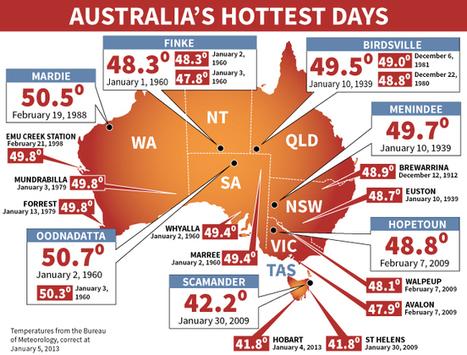 Australian heatwaves are nothing new | Geology | Scoop.it