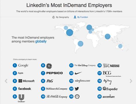 LinkedIn vient concurrencer Universum dans les études d'attractivité employeur - Médias sociaux, marketing et ressources humaines | CommunityManagementActus | Scoop.it