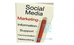Your Social Media Marketing Checklist for 2013 | Cross Media and Social Media Marketing | Scoop.it