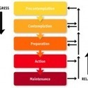 Interesante> How to get People to Stop Smoking and Become Collaborative   Comunicación inteligente   Scoop.it