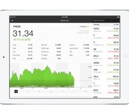 Yahoo Finance gets more personalized with redesign for web... - The Verge | Big Data for Finance | Scoop.it