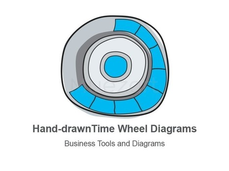 Time Wheel Diagram - Hand-drawn Illustration Slides | Alex t Business Innovation | Scoop.it