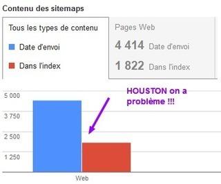 Sitemap.xml: un ami de l'indexation qui vous veut du bien | Search Engine Optimization | Scoop.it
