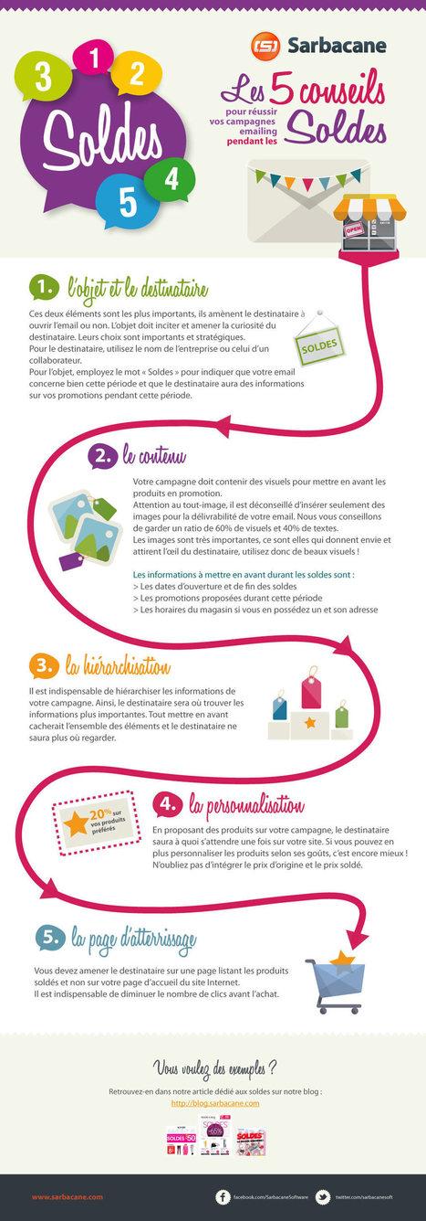 Soldes : 5 conseils pour réussir vos emailings (infographie) | Like website | Scoop.it