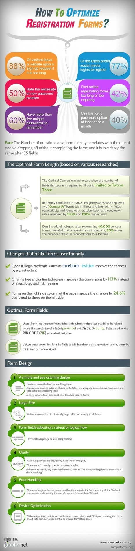 How to Optimize Registration Forms | All Infographics | Infographics and Data Visualization | Scoop.it