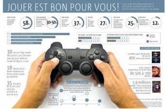 Journée Jeux vidéo en bibliothèque [solidrnet]   NUMERIQUE EN REGION   Scoop.it