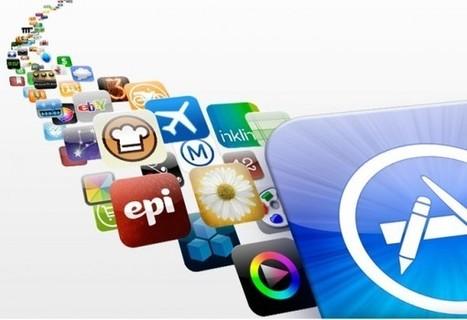Infografía: las apps que todo emprendedor debe llevar en su smartphone | Digital & Online Marketing | Scoop.it