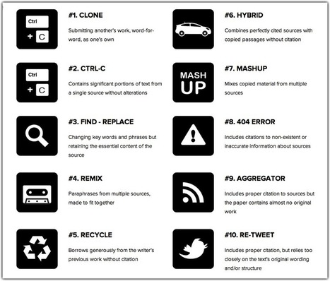 The FJP — 10 Types of Plagiarism Plagiarism.org has what it... | Living in the Information Age | Scoop.it